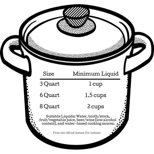 How to halve Instant Pot recipes: Do you have a mini 3 quart Instant Pot? Or do you simply want to cook for 2 or 3 people in your 6 or 8 quart Instant Pot? You'll need to cut the Instant Pot recipes in half first. Here are the things you need to know to get started.