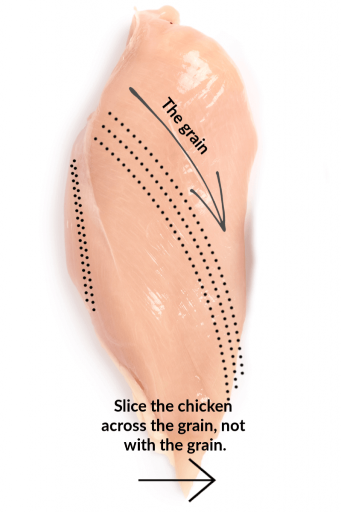 how to cut chicken breasts across the grain